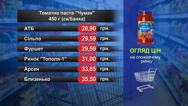 Томатна паста «Чумак». Огляд цін у львівських супермаркетах за 26 листопада