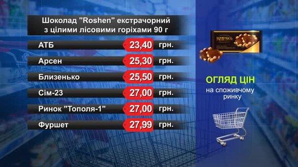 Шоколад Roshen екстрачорний з горіхами. Огляд цін у львівських супермаркетах за 27 листопада