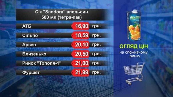 Нектар Sandora. Огляд цін у львівських супермаркетах за 3 грудня