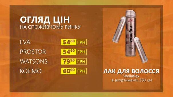 Огляд цін на лак для волося Wellaflex у мережевих магазинах