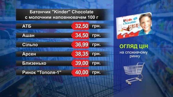 Батончик Kinder. Огляд цін у львівських супермаркетах за 17 грудня