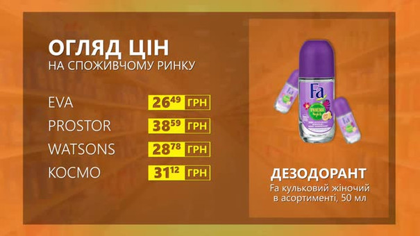 Огляд цін на дезодорант Fa кульковий жіночий у мережевих магазинах