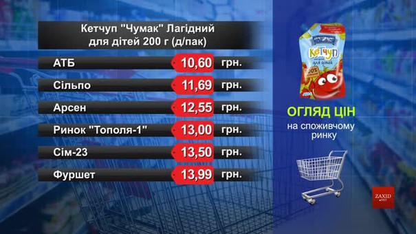 Кетчуп «Чумак». Огляд цін у львівських супермаркетах за 10 січня