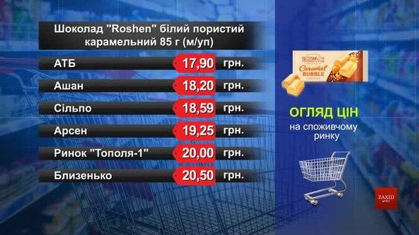 Шоколад Roshen пористий. Огляд цін у львівських супермаркетах за 13 січня