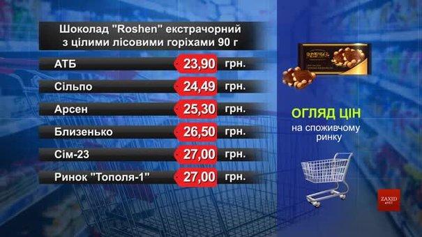 Шоколад Roshen екстрачорний з горіхами. Огляд цін у львівських супермаркетах за 16 січня