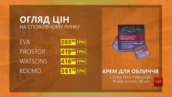 Огляд цін на крем для обличчя L'Oreal Paris Ревіталіфт у мережевих магазинах