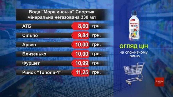 Вода «Моршинська» мінеральна Спортик. Огляд цін у львівських супермаркетах за 28 січня