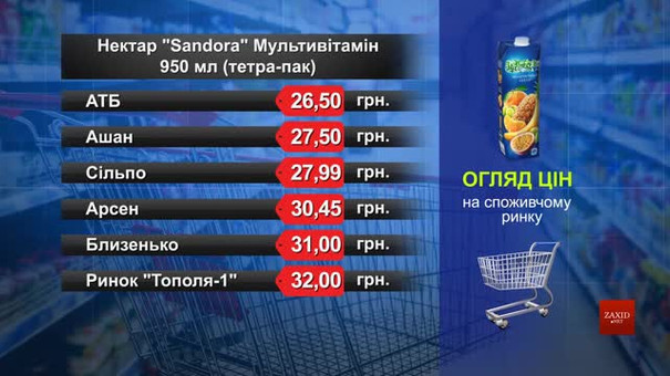 Нектар Sandora. Огляд цін у львівських супермаркетах за 30 січня