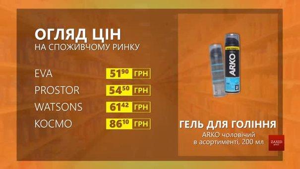 Огляд цін на гель для гоління ARKO чоловічий у мережевих магазинах
