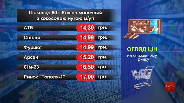 Шоколад Roshen молочний. Огляд цін у львівських супермаркетах за 10 лютого