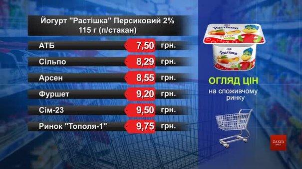 Йогурт «Растішка» персиковий. Огляд цін у львівських супермаркетах за 11 лютого