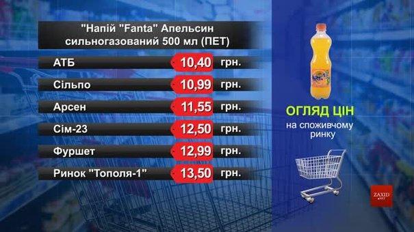 Fanta. Огляд цін у львівських супермаркетах за 26 лютого