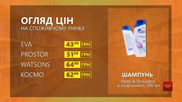 Огляд цін на шампунь Head&Shoulders у мережевих магазинах