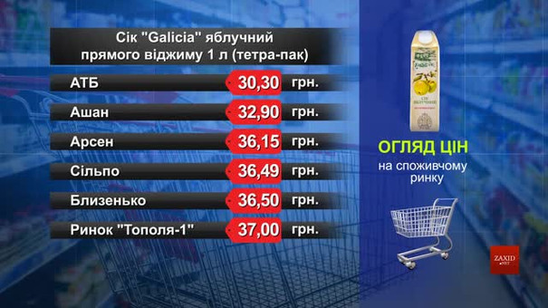 Сік Galicia яблучний. Огляд цін у львівських супермаркетах за 5 березня