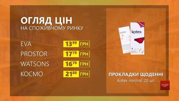 Огляд цін на щоденні прокладки Kotex у мережевих магазинах