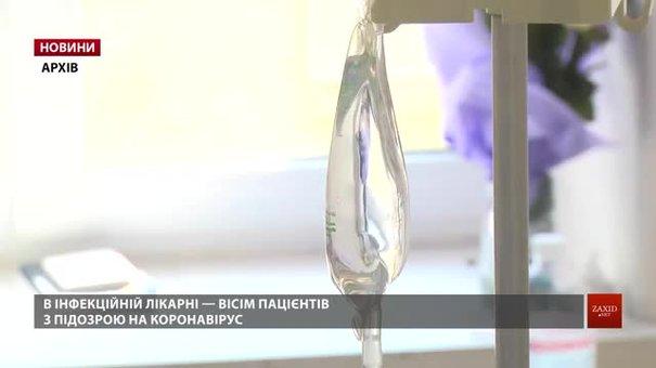 В одного з вісьмох львівських пацієнтів з підозрою на коронавірус погіршується стан