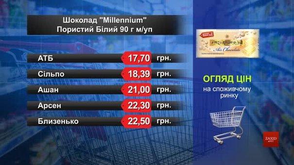 Шоколад Millennium білий. Огляд цін у львівських супермаркетах за 9 квітня