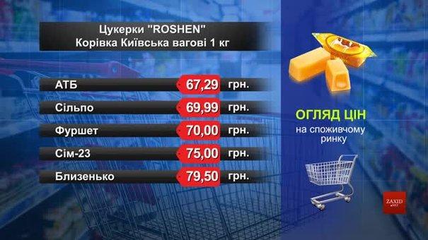 Цукерки Roshen «Корівка» . Огляд цін у львівських супермаркетах за 15 квітня