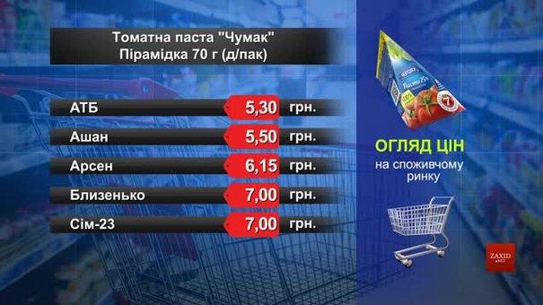 Томатна паста «Чумак». Огляд цін у львівських супермаркетах за 17 квітня