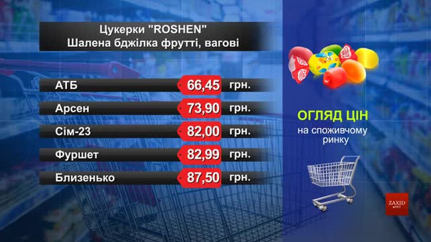 Цукерки Roshen «Шалена бджілка». Огляд цін у львівських супермаркетах за 22 квітня