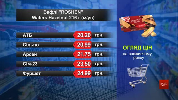 Вафлі Roshen. Огляд цін у львівських супермаркетах за 23 квітня