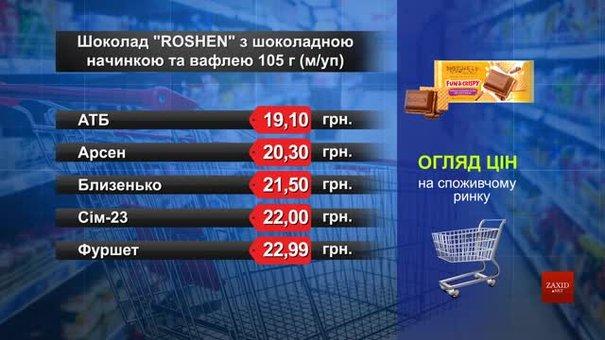 Шоколад Roshen. Огляд цін у львівських супермаркетах за 29 квітня