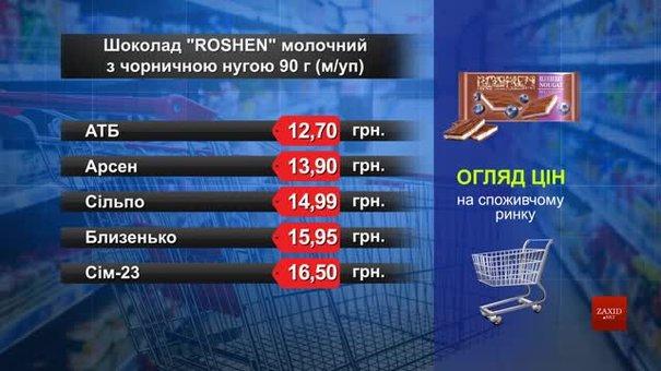 Шоколад Roshen. Огляд цін у львівських супермаркетах за 8 травня