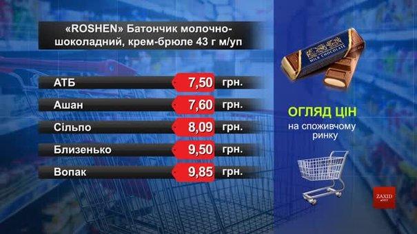 Шоколадний батончик Roshen. Огляд цін у львівських супермаркетах за 14 липня