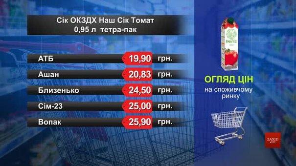 Сік ОКЗДХ «Наш сік» томат. Огляд цін у львівських супермаркетах за 16 липня
