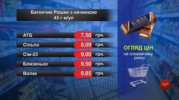 Батончик Roshen. Огляд цін у львівських супермаркетах за 20 липня