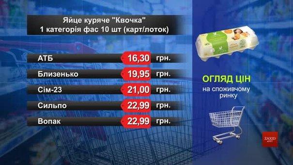 Яйце куряче «Квочка». Огляд цін у львівських супермаркетах за 21 липня