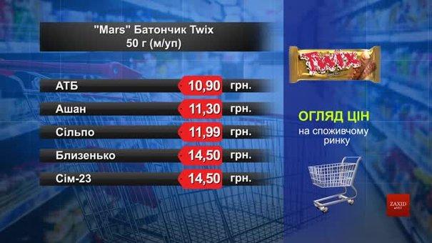 Батончик Twix. Огляд цін у львівських супермаркетах за 27 липня