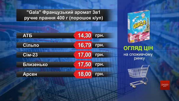 Пральний порошок Gala Французький аромат. Огляд цін у львівських супермаркетах за 10 серпня