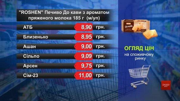 Печиво Roshen «До кави». Огляд цін у львівських супермаркетах за 19 серпня