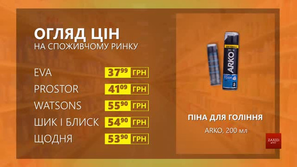 Огляд цін на піну для гоління Arko у мережевих магазинах