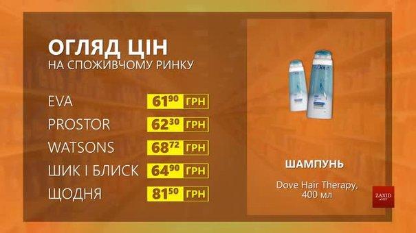 Огляд цін на шампунь Dove Hair Therapy у мережевих магазинах