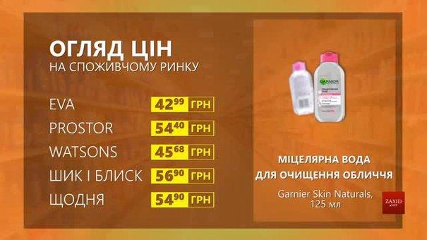 Огляд цін на міцелярну воду для очищення обличчя Garnier Skin Naturals у мережевих магазинах