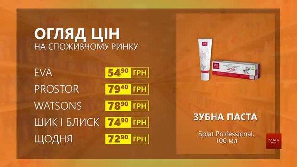 Огляд цін на зубну пасту Splat Professional у мережевих магазинах