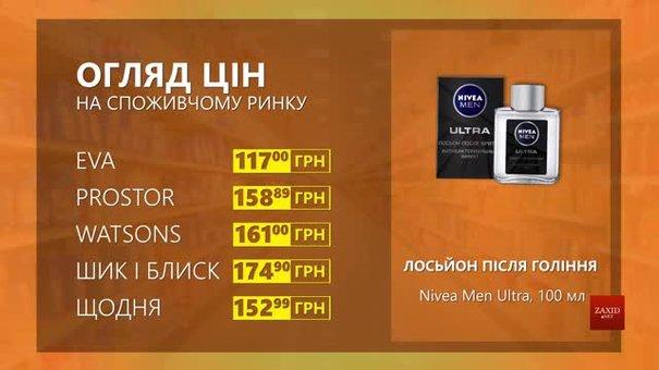 Огляд цін на лосьйон після гоління Nivea Men у мережевих магазинах