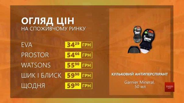 Огляд цін на кульковий антиперспірант Garnier Mineral у мережевих магазинах