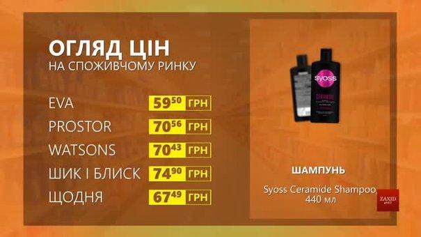 Огляд цін на захисний шампунь Syoss Ceramide у мережевих магазинах
