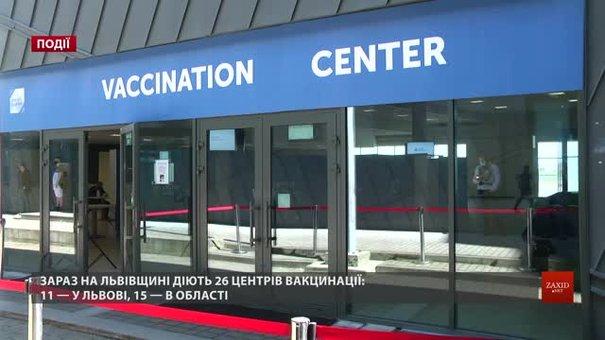 Вакциновані львів'яни зможуть безкоштовно відвідати матчі ФК «Рух»