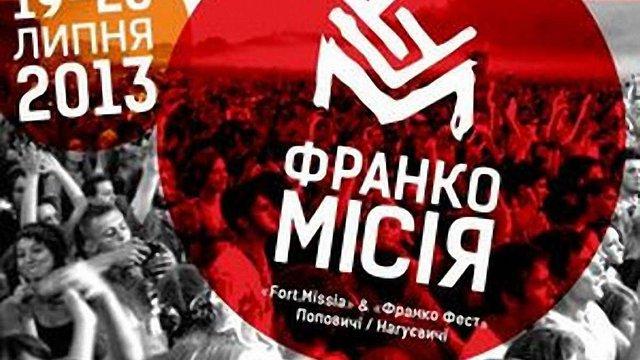 Відомі українські письменники напишуть есе про Франка