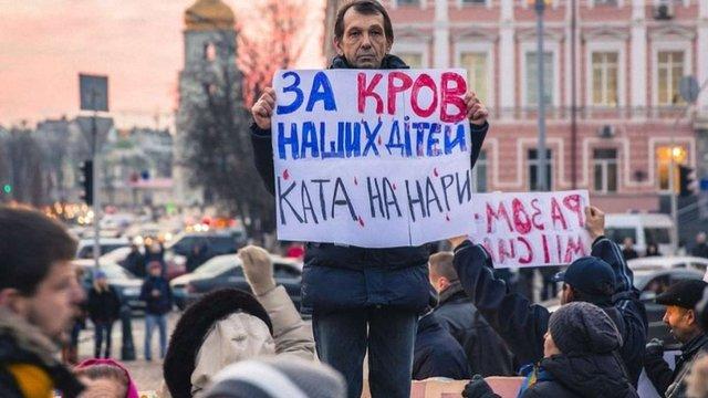 Авторитаризм.UA