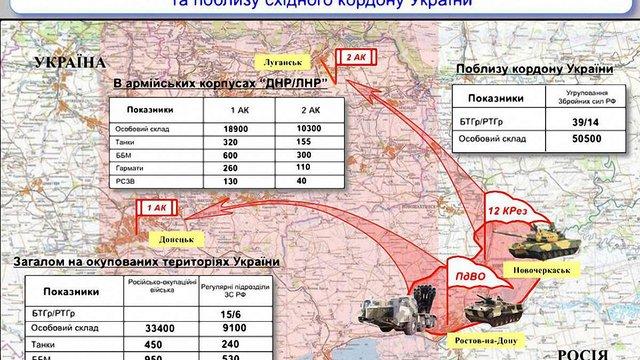 СБУ опублікувала прізвища російських генералів, які командують військами на Донбасі