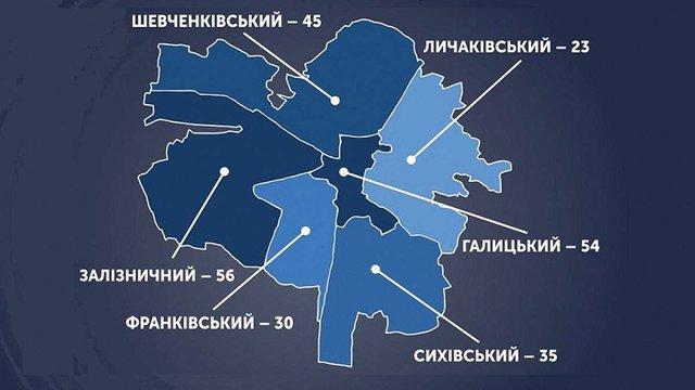 В поліції назвали найбільш злочинні райони Львова за останню добу