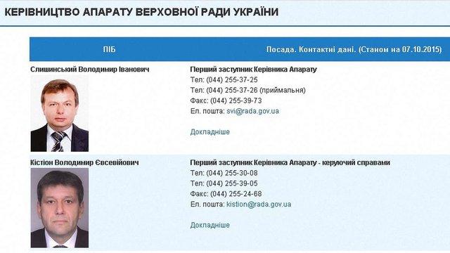 Верховна Рада розкрила інформацію про керівництво апарату і підрозділів