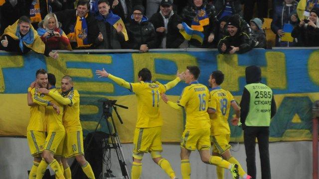 Збірна України на п'ять позицій піднялась у рейтингу ФІФА