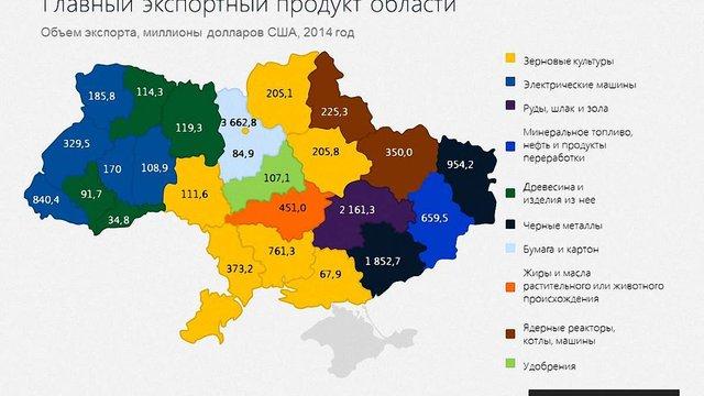 Український експорт у розрізі областей: хто на чому заробляє