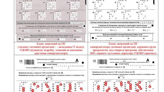 В Україні з 2008 року підробляли результати ЗНО, - ГПУ